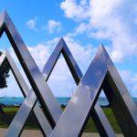 triangolo dell'esposizione